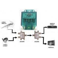 Sat - TV Combiner - Diplexer Extern